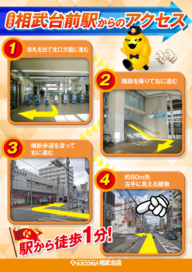 駅からのアクセス