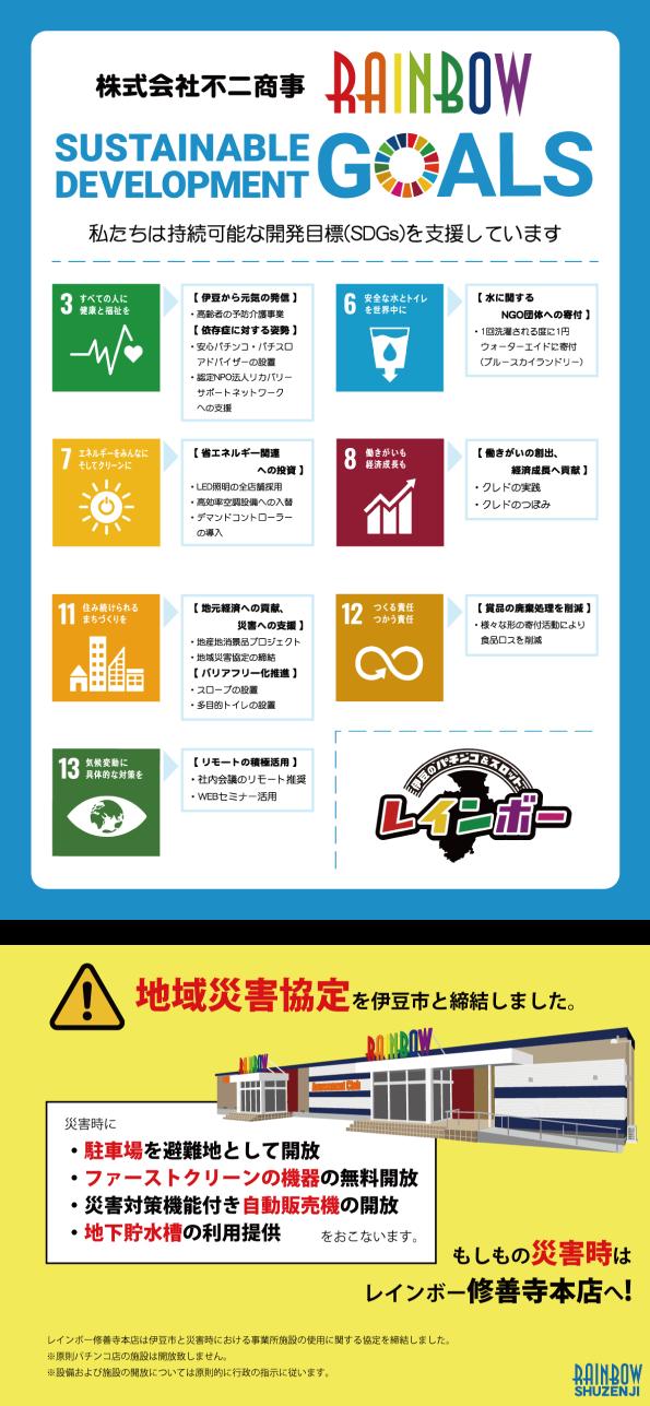 SDGs・災害協定