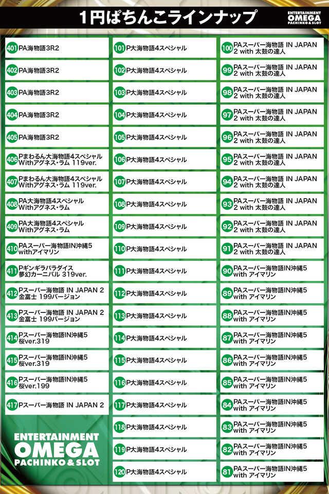 1円Pラインナップ