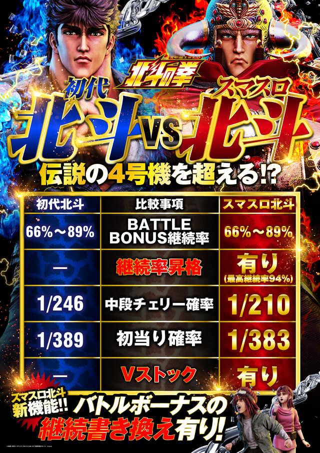 8.4 新台入替(沖縄4増台)
