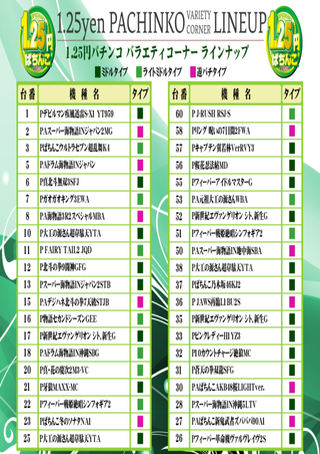 1円61〜120 2.19
