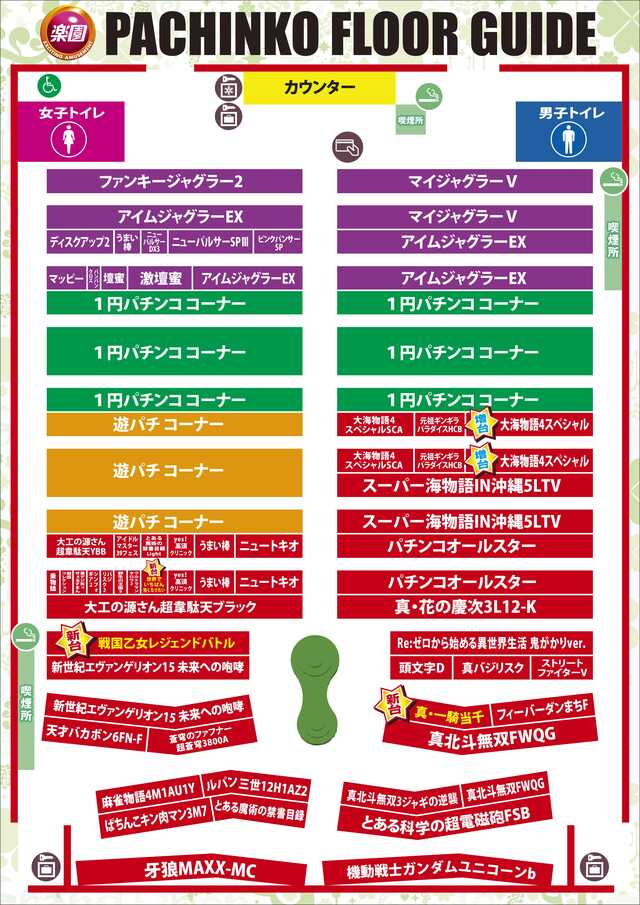 LINE人数5200