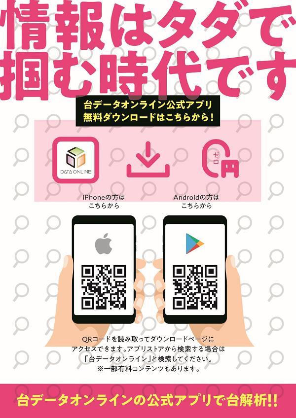 Bさんマップ