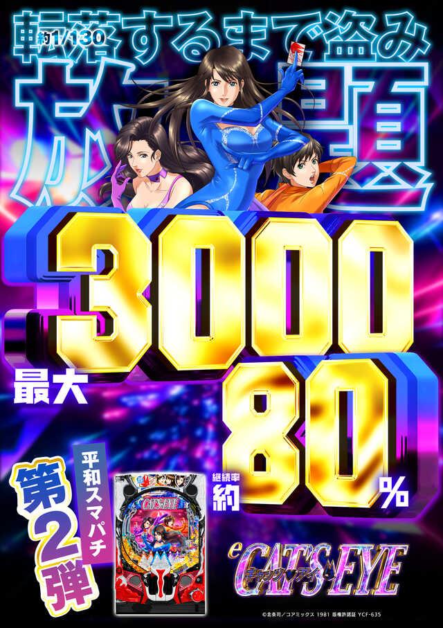 1月20日【スロット最新台】