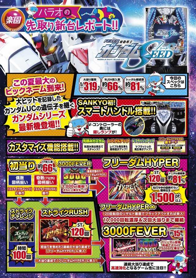 5月7日(火)4円スロット新装開店!