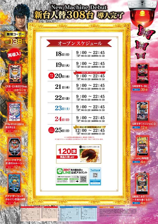 12.2賞品