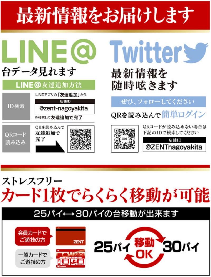 LINE Twitter