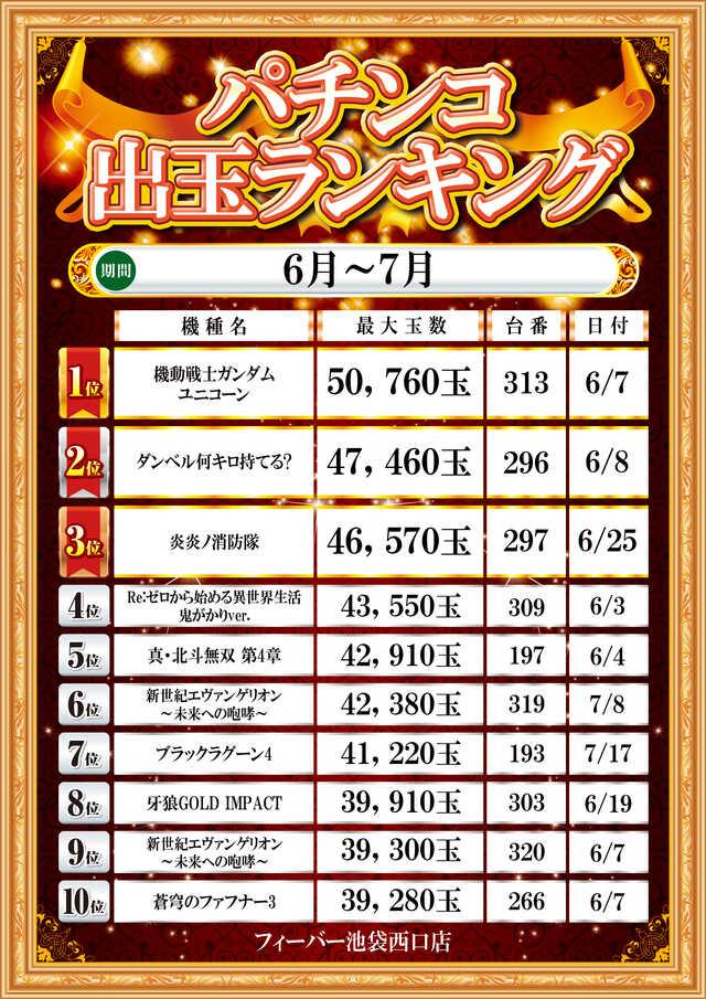 ホール内原則禁煙