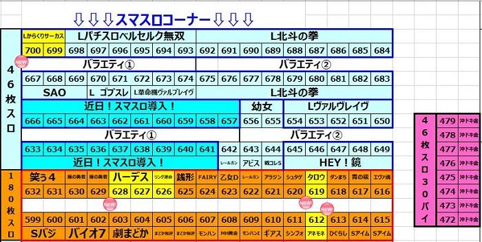 〜7/20 スロット配置図�〜