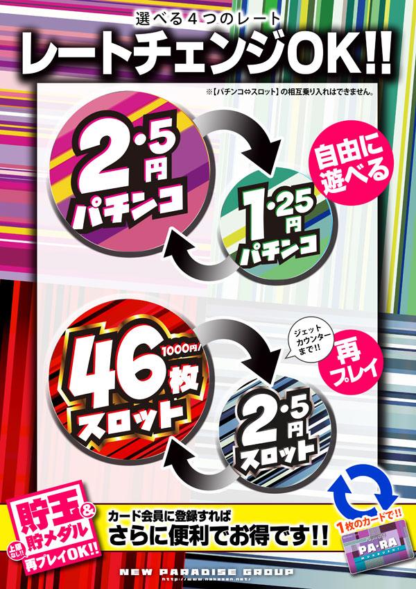 4つのレート★チェンジOK