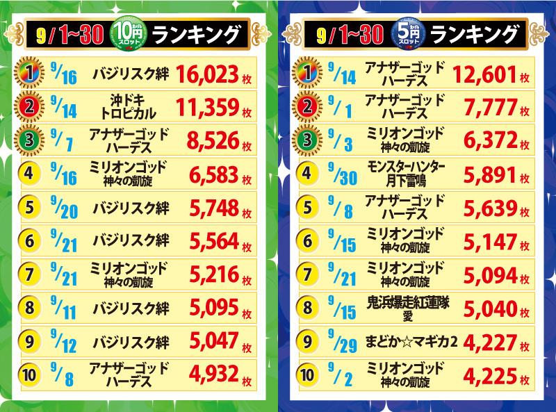 10円5円スロットランキング