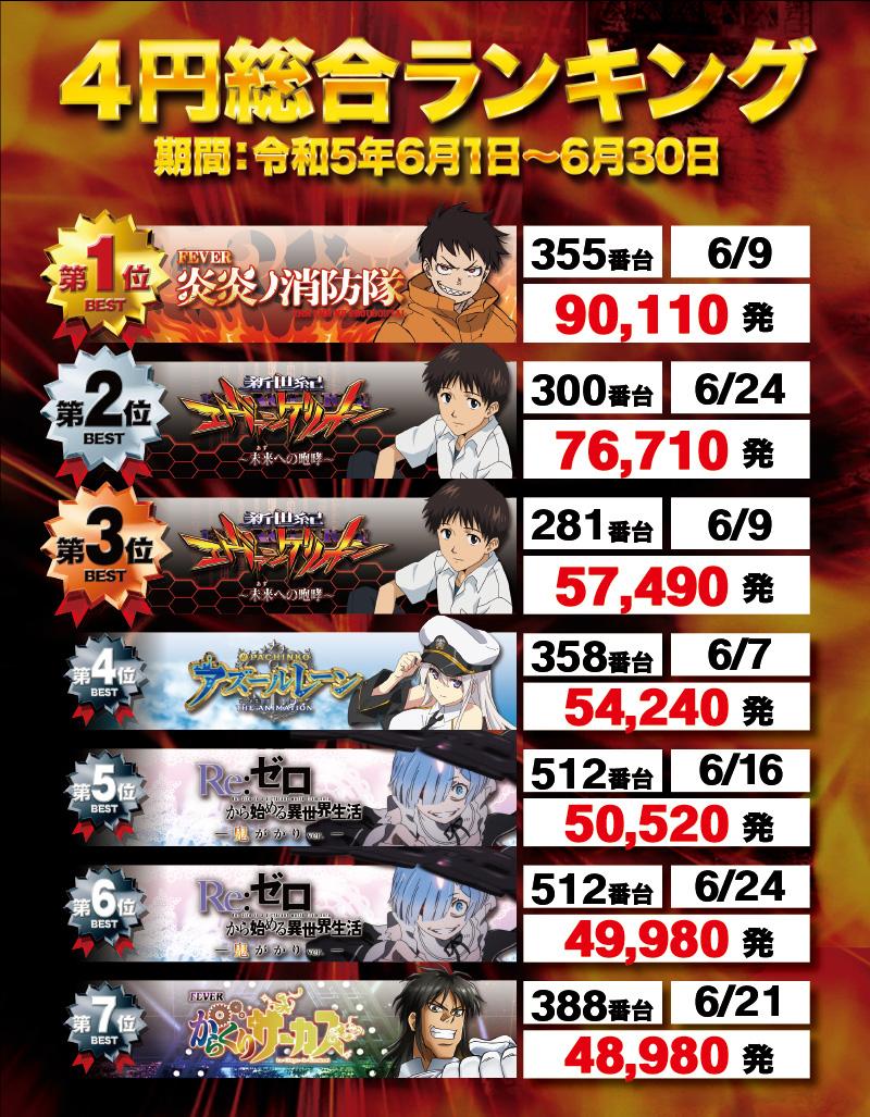 4円総合ランキング