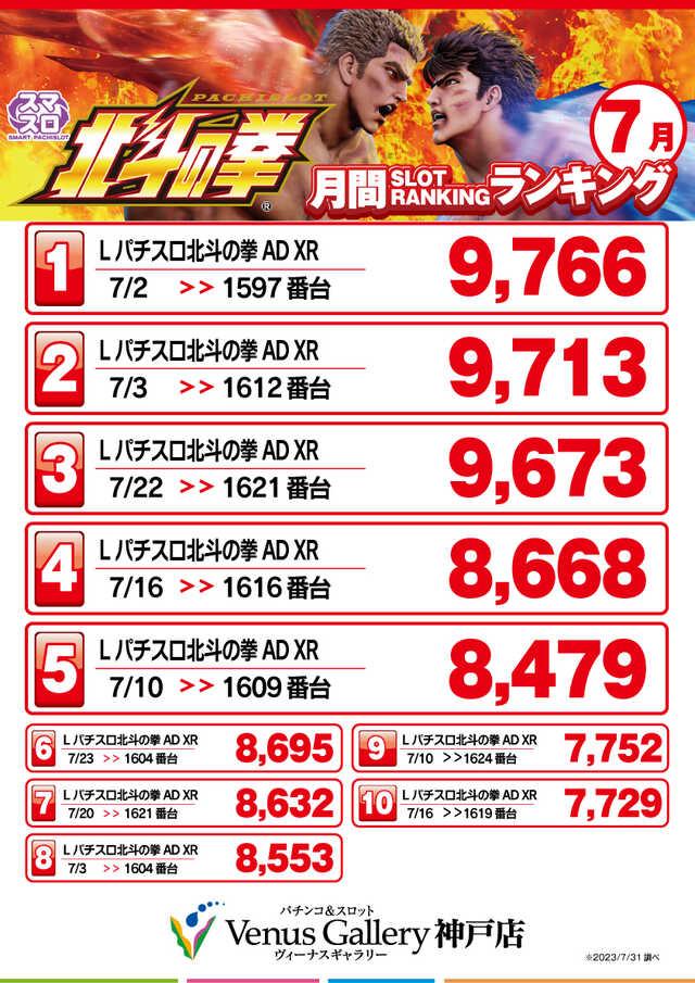 ★月間5.1円スロットランキング★